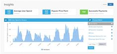 txtNation launches the public beta of MytxtNation's new 'Insights' feature