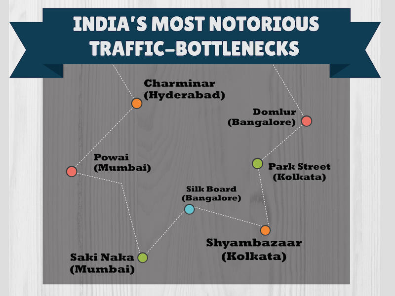 The 7 Worst site visitors Bottlenecks in India, in line with Ola