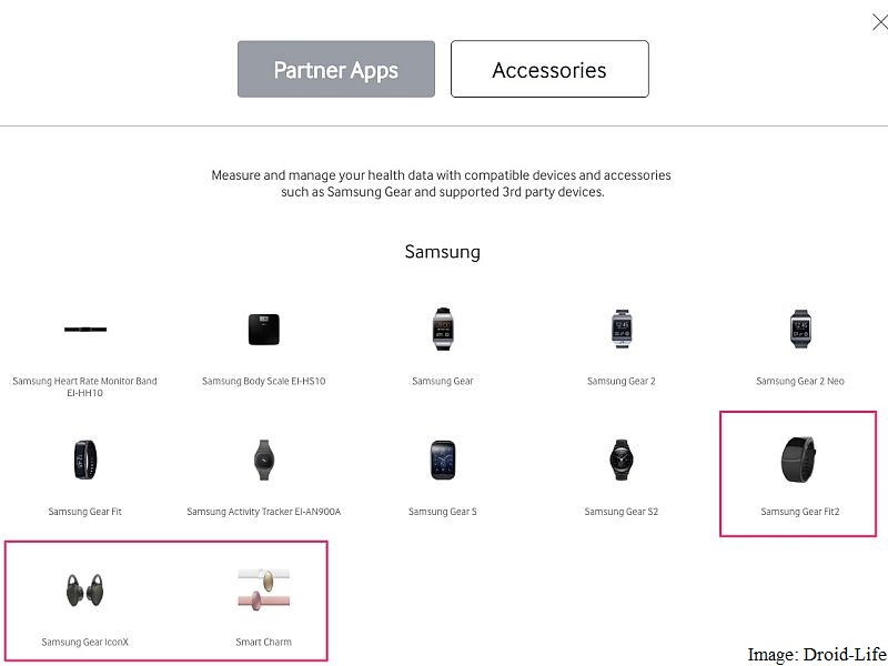 Samsung Equipment Healthy 2, Wi-fi Tools IconX In brief Indexed on Business enterprise Website