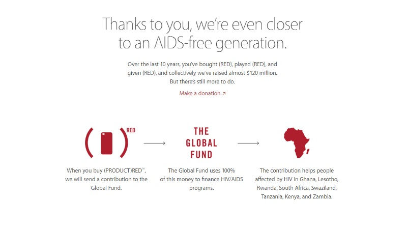 World AIDS Day: Apple Supports RED Campaign With Special In-App Purchases, Products to Raise Funds