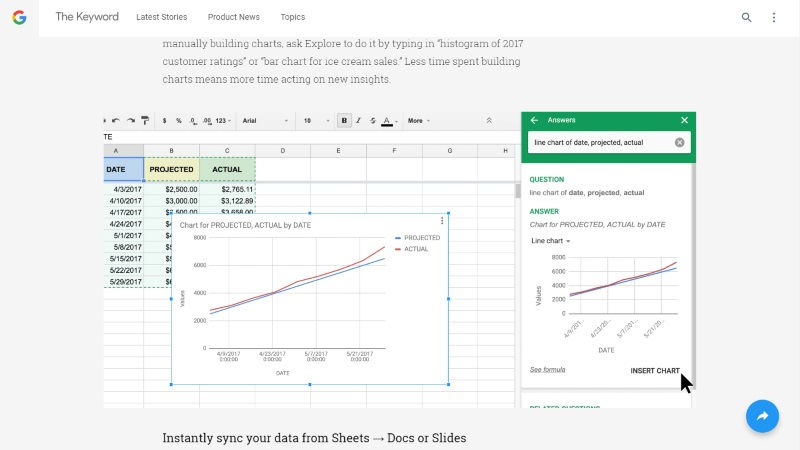 Google Sheets Can Now Make Charts on Request Using Machine Learning
